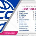 2018 All-ACC Women's Basketball First Team