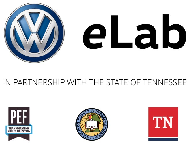 The VW eLab Experience