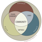 Community Building Workshop