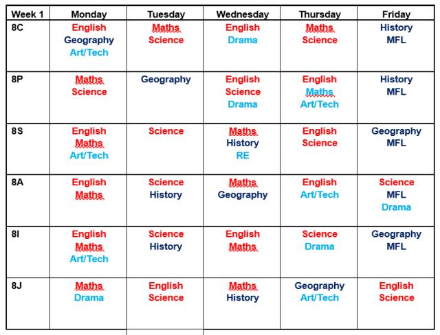 Year Eight Homework - Week One
