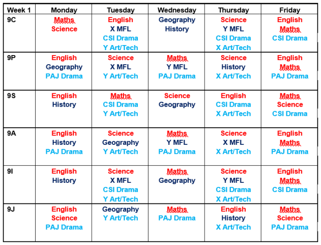 Year Nine Homework - Week 1