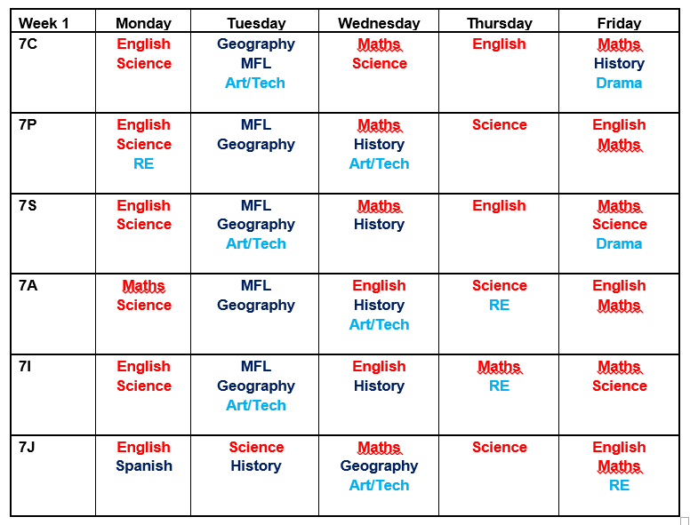 Year Seven Homework Timetable - Week One