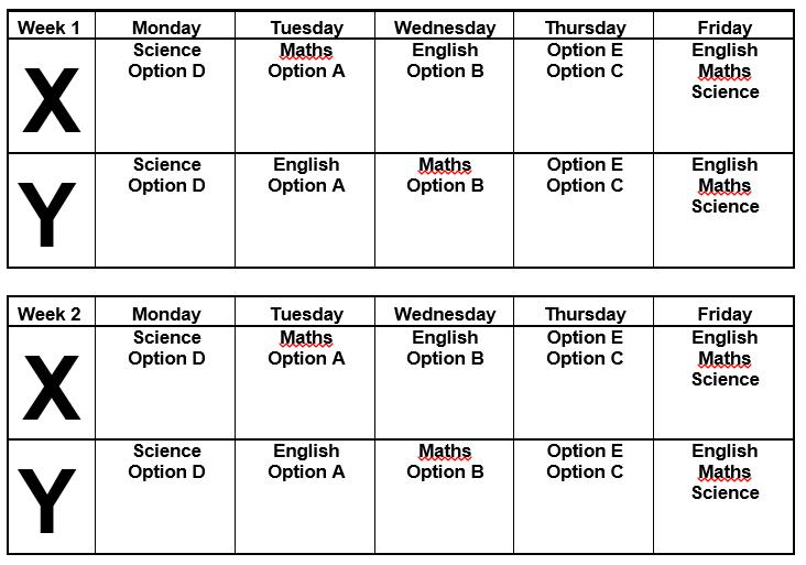 Year Ten Homework Timetable