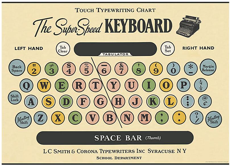 keyboard wrapping paper- favorite things