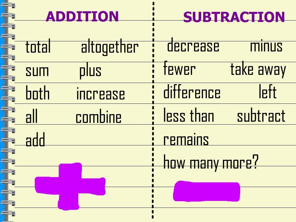 Addition Words Worksheets Tutsstar Thousands Of Printable Activities