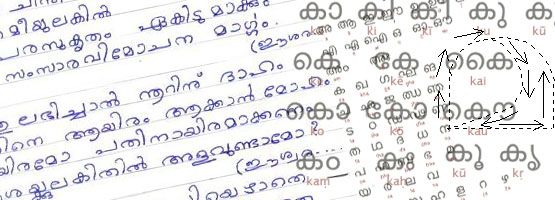 malayalam letters | മലയാളം അക്ഷരങ്ങള്