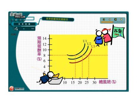 千華名師 – 第 5 頁 – 千華棒學校-千華數位文化數位學習平臺