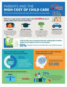 child care costs infographics