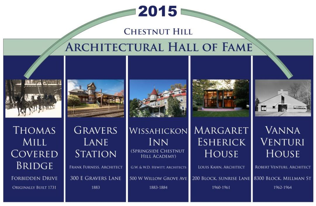 2015 – Architectural Hall of Fame created, with annual inductees chosen by thousands of public votes