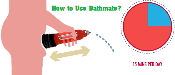 how to use bathmate hydromax penis pump?