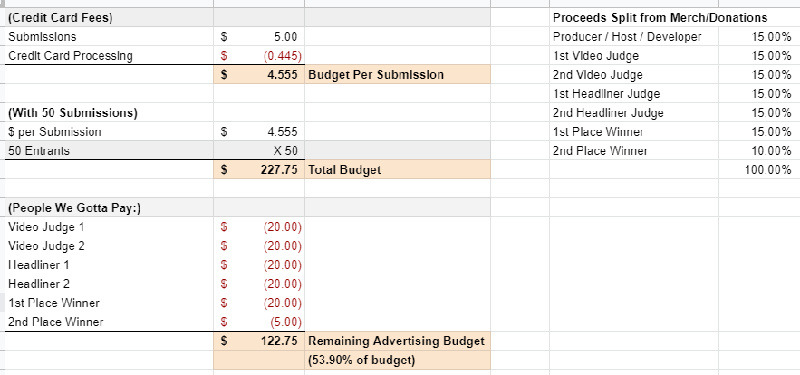 Budget for Cheap Comedy Fest
