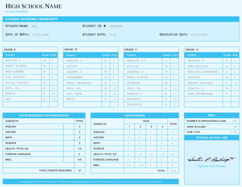 Fake High School Transcript - Blue