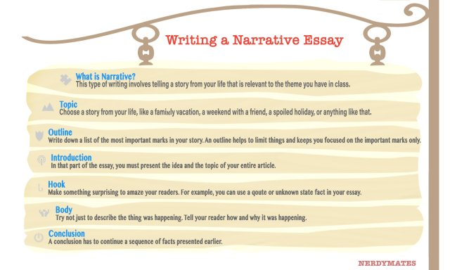 How to Start a Narrative Essay  Blog CheapEssay.net