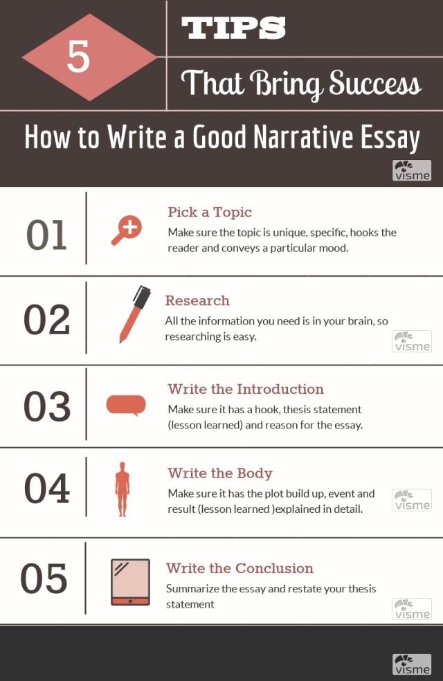How to Write a Good Narrative Essay  Blog CheapEssay.net