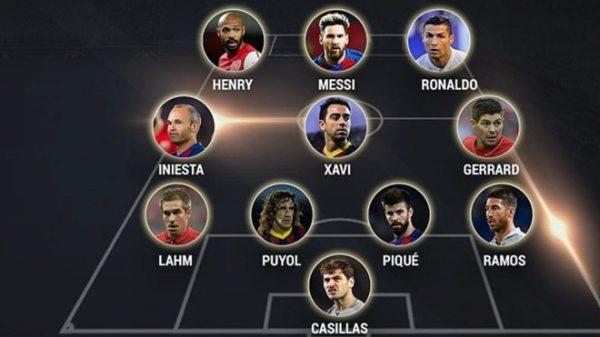"UEFA Reveals "" Ultimate Team Of The 21 Century"" 37"