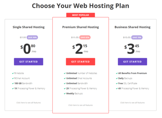 Cheap Unlimited Web Hosting In 2019