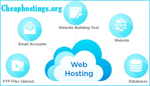 Hosting Tools cheaphostings