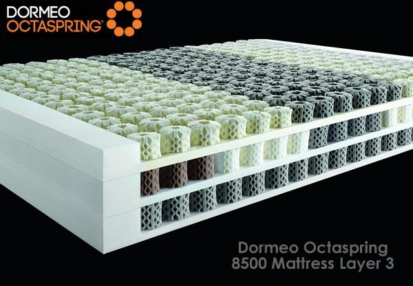 Dormeo Octaspring Mattress Layers Sponsored