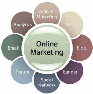 Compare Online Marketing Prices