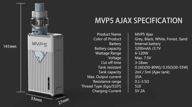 Innokin MVP5 Ajax parameters