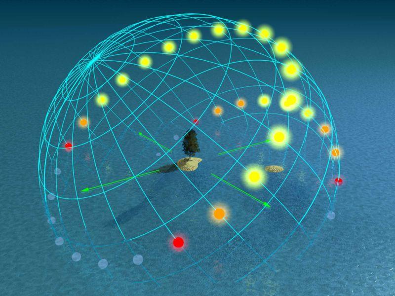 D0417: 叫太陽軌跡逆轉 | foolosophy