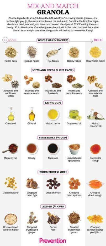 basic granola recipe