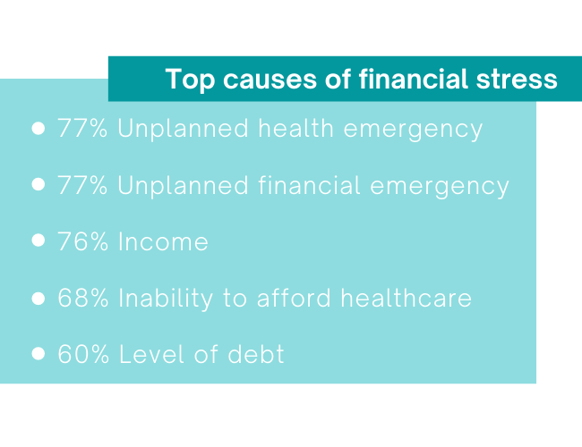 causes of financial stress