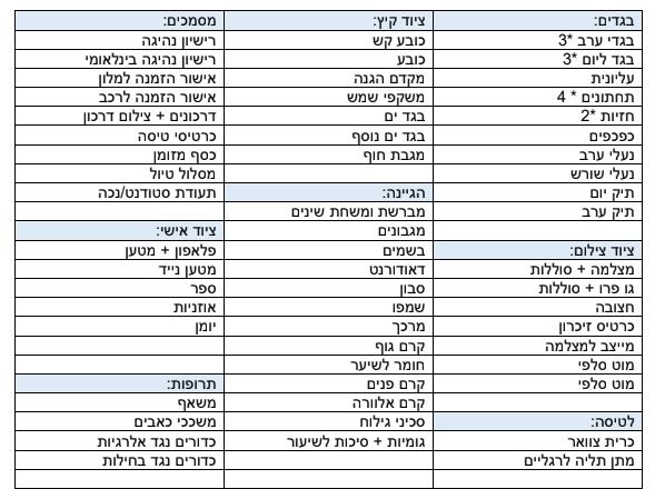 רשימת ציוד לסוף שבוע ביוון