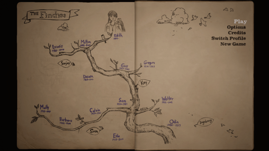 A map from the game What Remainns of Edith Finch