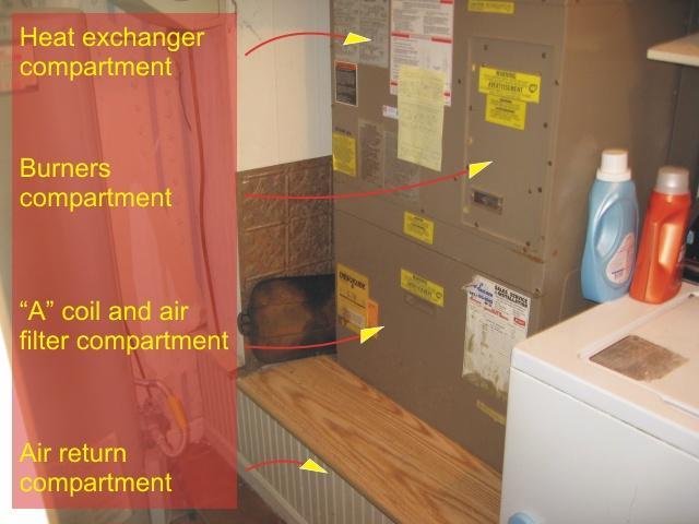 Furnace / AC Seasonal Inspection