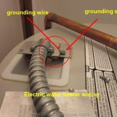 Residential Electrical Panel Wiring Diagram American Standard Thermostat Water Heater Inspection Guidelines | Home Inspector Tips - Checkthishouse