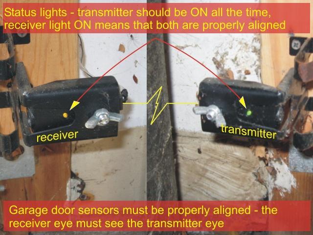 Garage Door Opener Moreover Craftsman Garage Door Opener Sensor Wiring