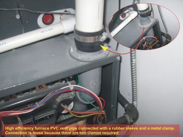 chicago condo furnace installation most