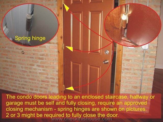 No Frame Door Hinges