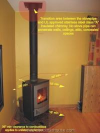 How To Install Wood Burning Stove Pipe Through Ceiling ...