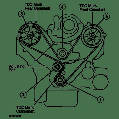 Manual De Usuario Honda Crv 2003 Pdf