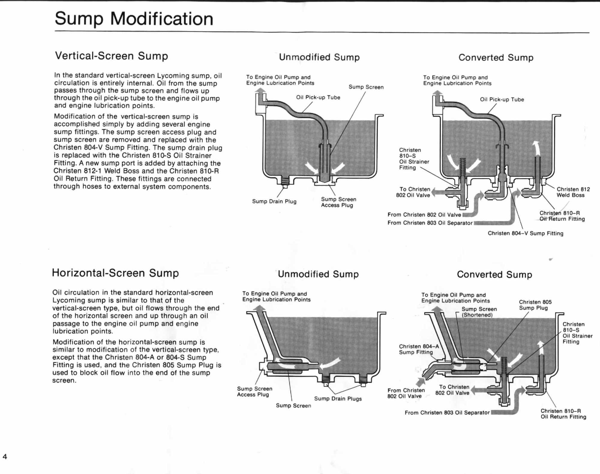 hight resolution of christen inverted oil system sump modifications