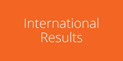 ACA International Results
