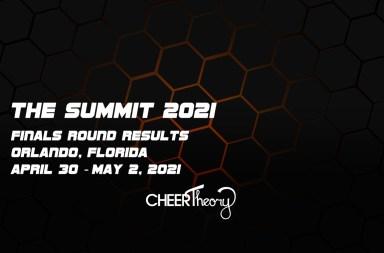 The-Summit-2021-Finals-Round-Results