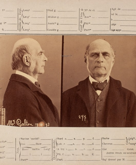 Photographs of 'father of eugenics', Francis Galton (front and profile) as a criminal. Affixed to French criminal anthropometric card which allows more details of the criminal to be taken down.