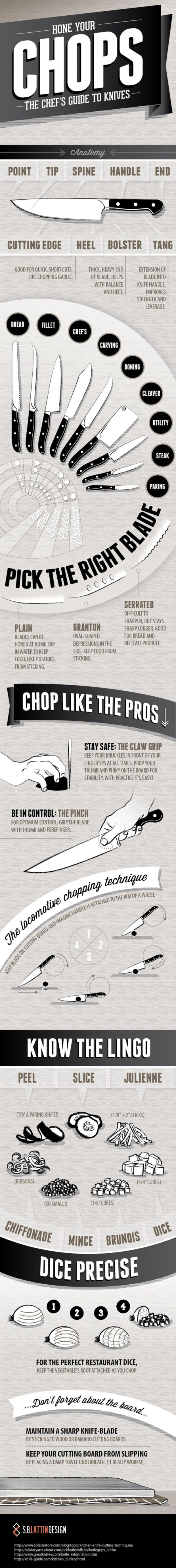 hone-your-chops-the-chefs-guide-to-knives