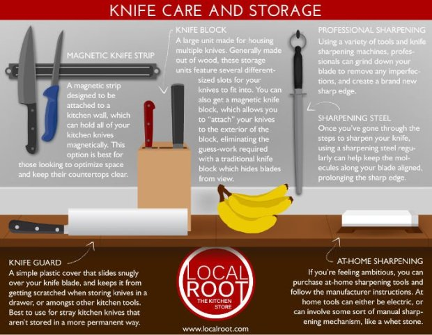 knife-care-and-storage