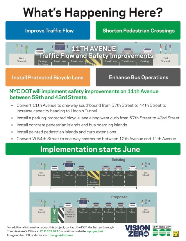 WHH Flyer for 11th Ave bet 59th and 43rd Sts.