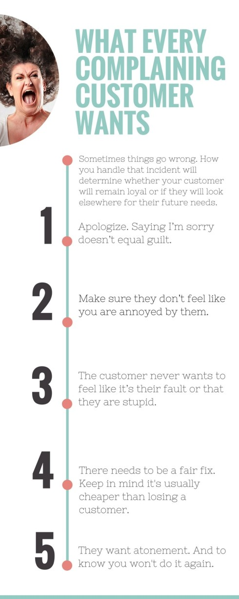 What every complaining customer wants