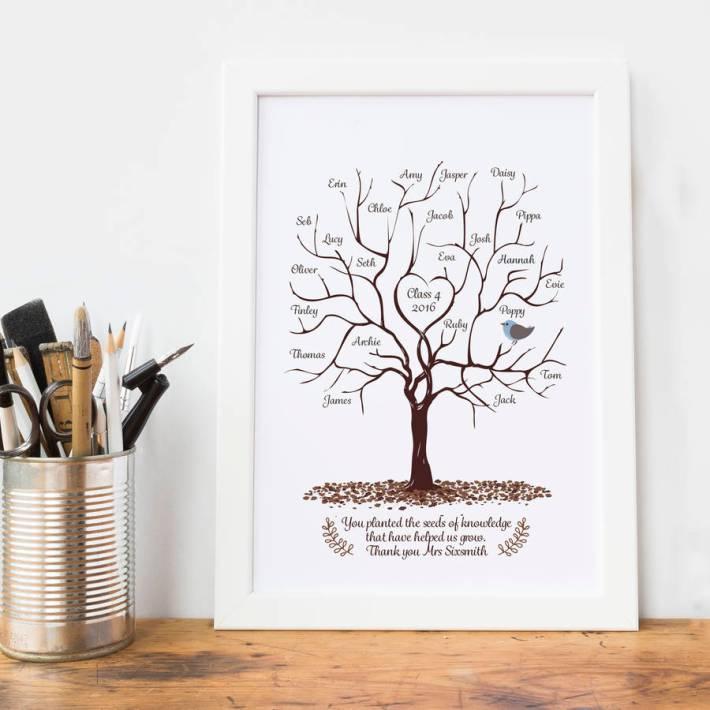 original_personalised-teacher-thank-you-fingerprint-tree