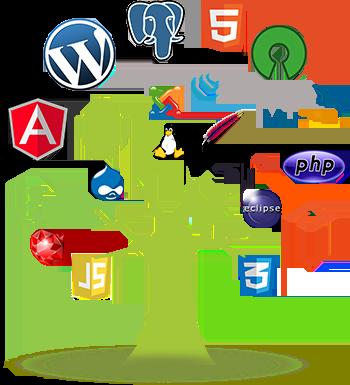 Open Source Software Logos
