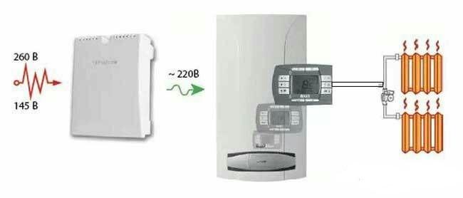 Стабилизатор напряжения для газовых котлов отопления