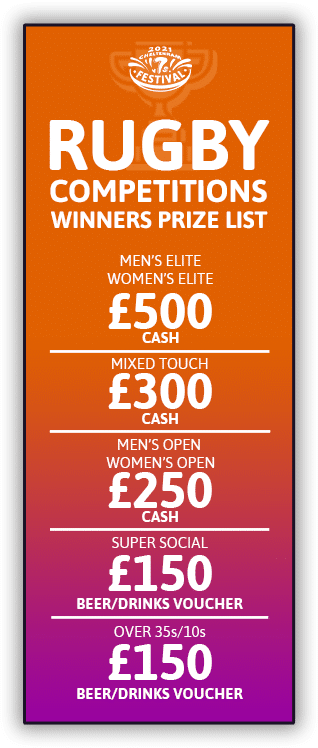 Rugby prizes 2021