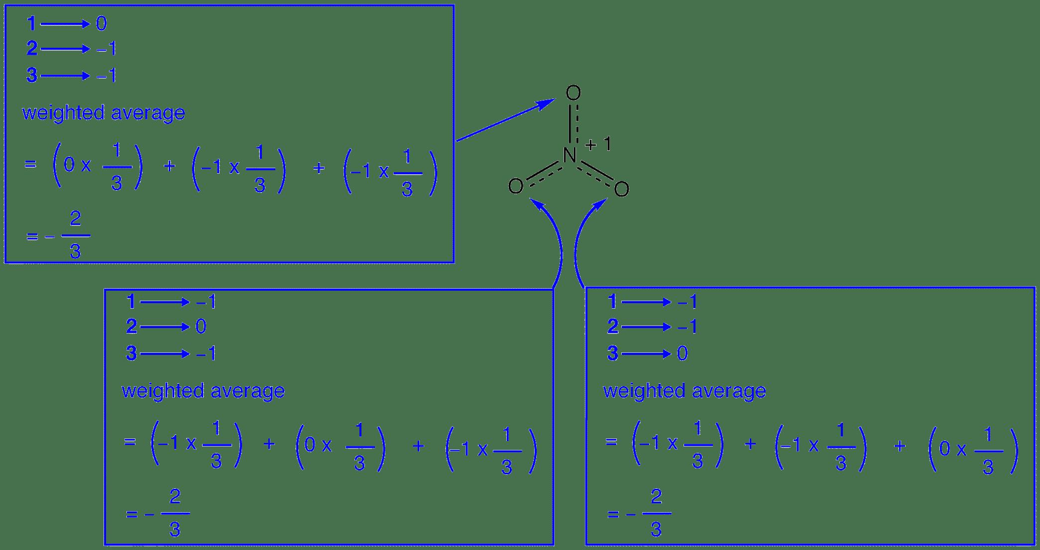lewi diagram no3 [ 2089 x 1105 Pixel ]