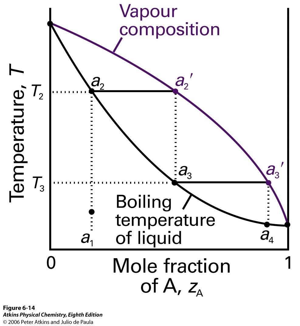 medium resolution of lecture 16